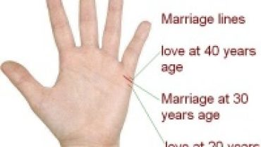Know the Basics of Marriage Line