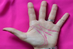 Fate Line Meaning In Palmistry